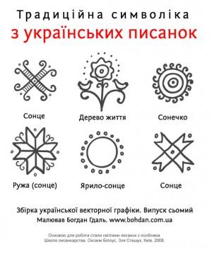 Символіка української писанки
